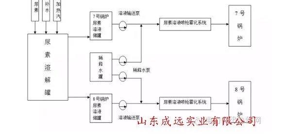 电路 电路图 电子 设计 素材 原理图 583_277